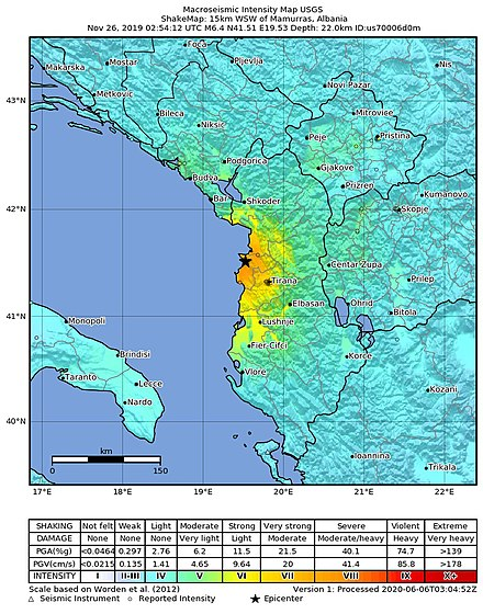 The earthquake of November 2019 was the strongest to hit Albania in more than four decades.[112]