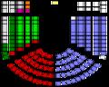 31st Dáil.png
