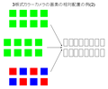 3CCD spatial layout2.png