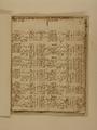 AGAD Horoskop księcia Bogusława XIII opracowany przez Andreasa Rungiuma.png
