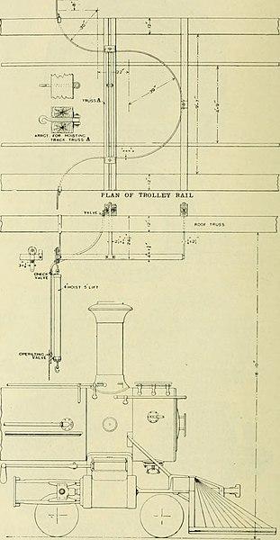 File:American engineer and railroad journal (1893) (14761492045).jpg