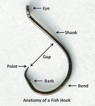 Fish hook - Anatomy of a fish hook