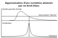 Approximation dune excitation aleatoire par un bruit blanc.png
