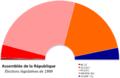 Assemblée Portugal 1999.png