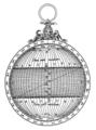 Astrolabe de Rojas 0.png