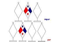 Colocación de la bandera nacional en un grupo de banderas