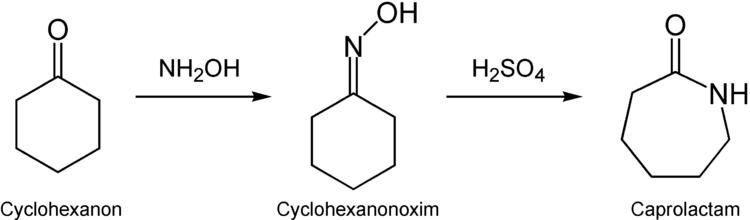 Herstellung von Caprolactam aus Cyclohexanon