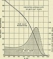 Bell telephone magazine (1922) (14733393436).jpg
