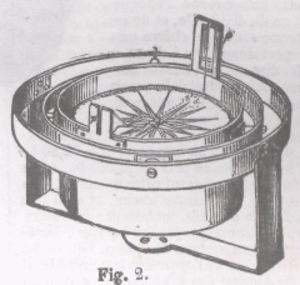 Azimuth compass - An example of an azimuth compass. The visors of unequal height allow sighting of objects above the horizon.