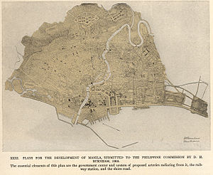 Capital of the Philippines - Burnham Plan of Manila