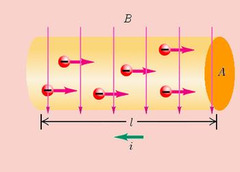 Concepto de electricidad segun la fisica