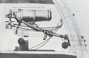 Action of 4 September 1782 - Schematics of a Carronade
