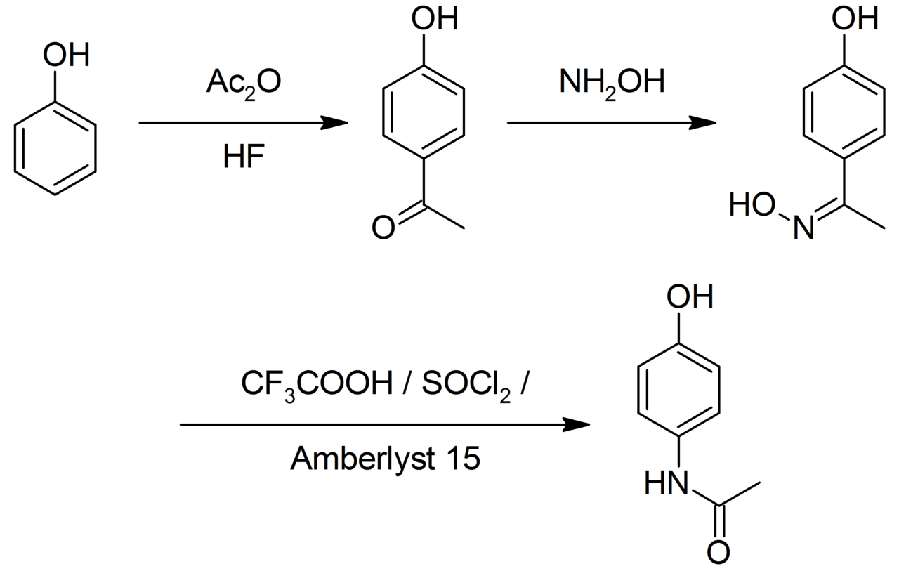 synthesis of dulcin Practical grade p-aminophenol contains impurities that must be removed at the begining of the synthesis we will use decolorizing charcoal (norite) and water for that .