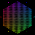 ColorCube-Equatorial-Cross-section.png