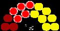 Consejo Legislativo del Estado Carabobo 2008.png