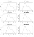 Convergence of metropolis algorithm.png
