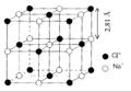 Cristal de NaCl - structure.png