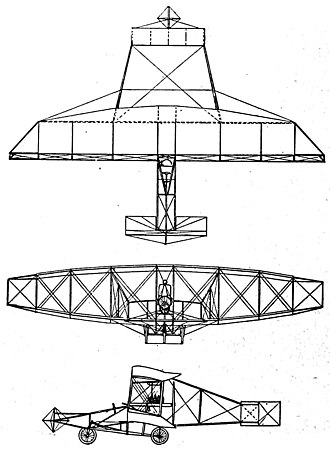 AEA June Bug - Curtiss June Bug 3-view drawing from Aero Digest December 1928