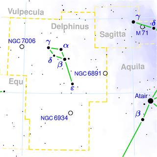 Dhanishta 23rd nakshatra in Hindu astronomy