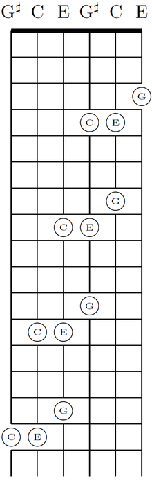 Guitaralternate Tunings Wikibooks Open Books For An Open World