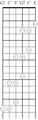 Diagonal shift of C-major chord in major-thirds tuning.png