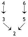 Diagram using Beardsley's procedure.jpg