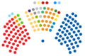 Distribution-of seats-in-Croatian-Parliament-8th-assembly.png
