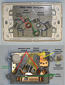 wiring electrical outlets in a series diagram house wiring electrical plug in s as/nzs 3112 - wikipedia