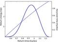 Electron energy.pdf
