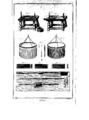 Encyclopedie volume 2b-152.png