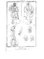 Encyclopedie volume 2b-245.png