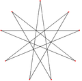 Enneagram 9-4 icosahedral.png