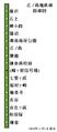 Enoden Line Train Map.png