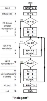 Algorithm - Wikipedia