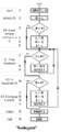 Euclid's algorithm Inelegant program 1.png