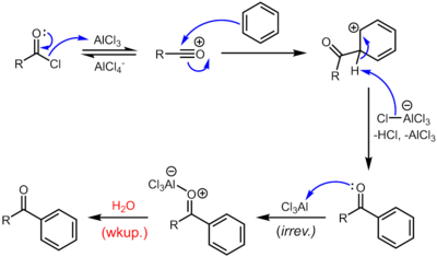 F-C acylation mechanism.png
