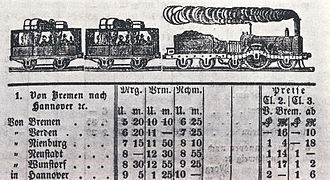 Wunstorf–Bremen railway - 1854 Bremen–Hanover timetable
