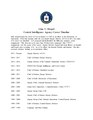 Gina C. Haspel - CIA Career Timeline, 1 May 2018.pdf