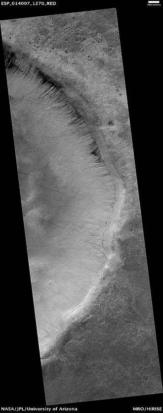 Argyre quadrangle - Image: Green Crater Gullies