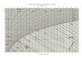 H,x Mollier-Diagramm quer (100 kPa).pdf