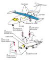 HFB 320 Handling instructions USAF.png