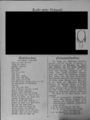 Harz-Berg-Kalender 1921 027.png