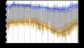 Humidity percent pct.png
