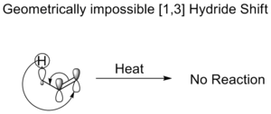 Sigmatropic reaction - Impossible shift
