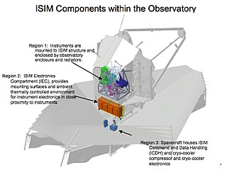 Integrated Science Instrument Module