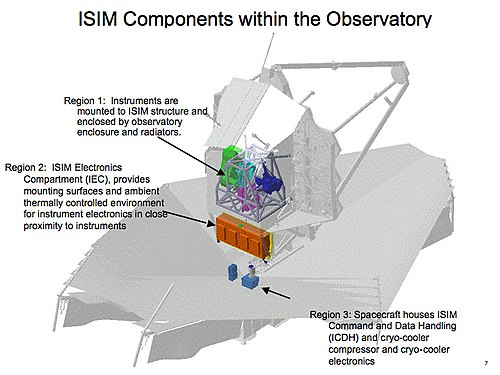 Integrated science instrument module wikipedia ccuart Images