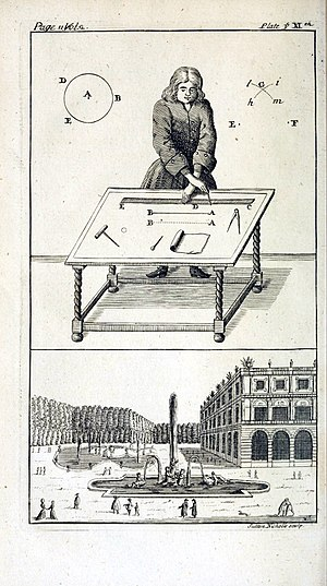 Stephen Switzer - Ichnographica Rustica, Vol 2, plate 11, 1718