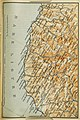 Italy- a handbook for travellers. First Part (Nothern Italy) (1893) (14778929154).jpg