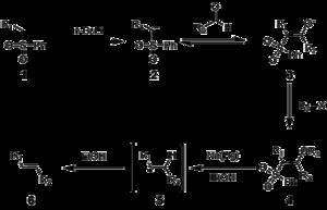 Julia olefination - Julia olefination mechanism wiki