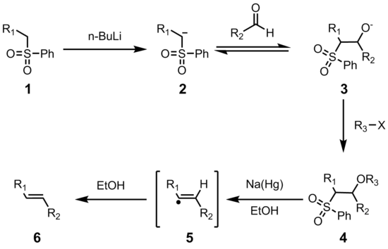 Julia olefination mechanism wiki